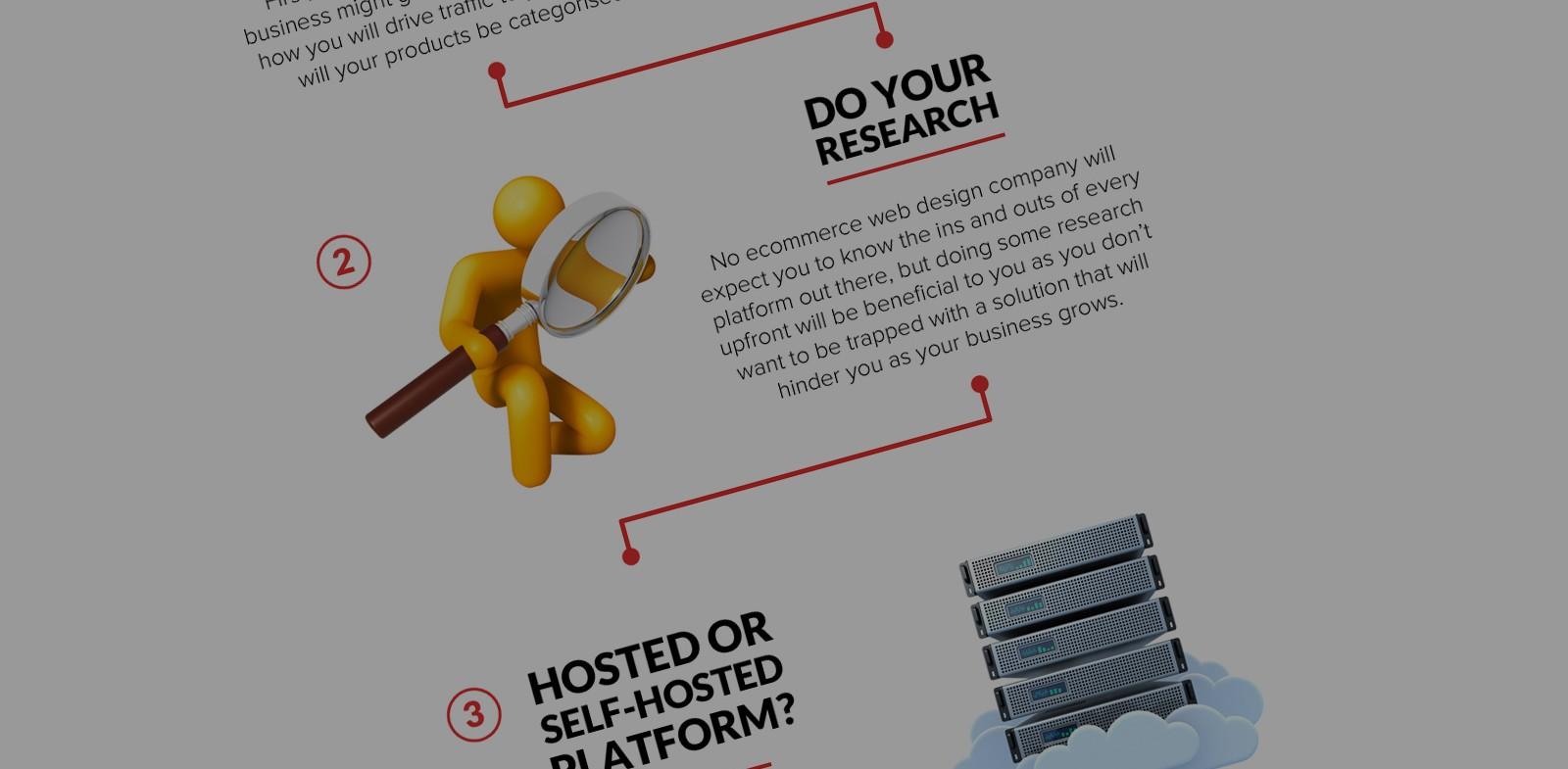 ultimate-guideto-hiring-ecommerce-web-designer