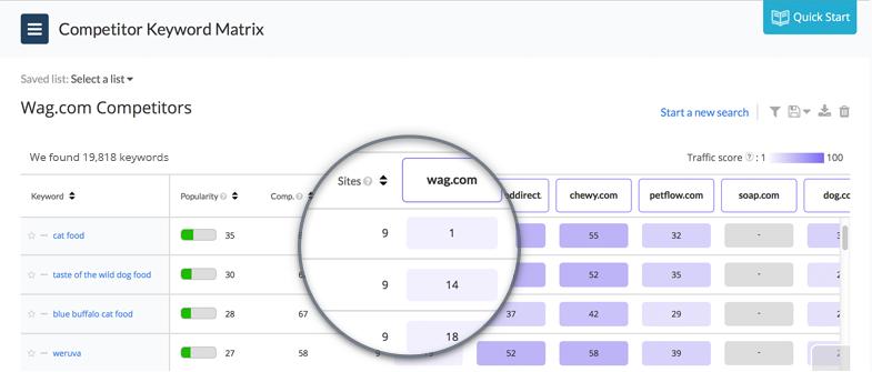 alexa-competitor-keyword-matrixs