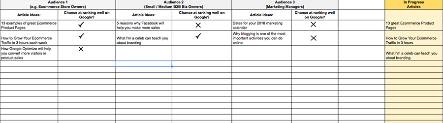 authenticstyle-Consistently grow your ecommerce traffic in only 3hrs a week ** Includes some incredibly useful downloadable worksheets ** 3