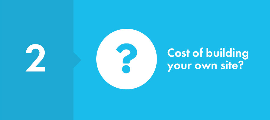 authenticstyle-How Much Does a Website Cost? [2020 Guide] 1