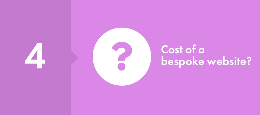 authenticstyle-How Much Does a Website Cost? [2020 Guide] 3